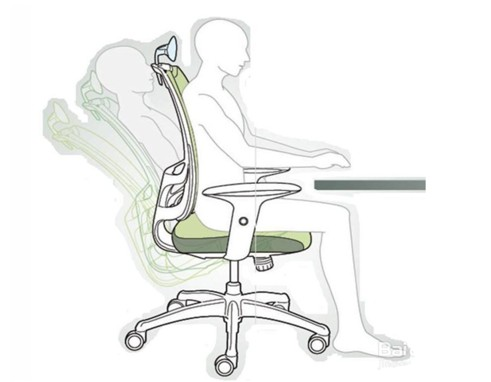 Office Chair: How to Reduce Back Pain?